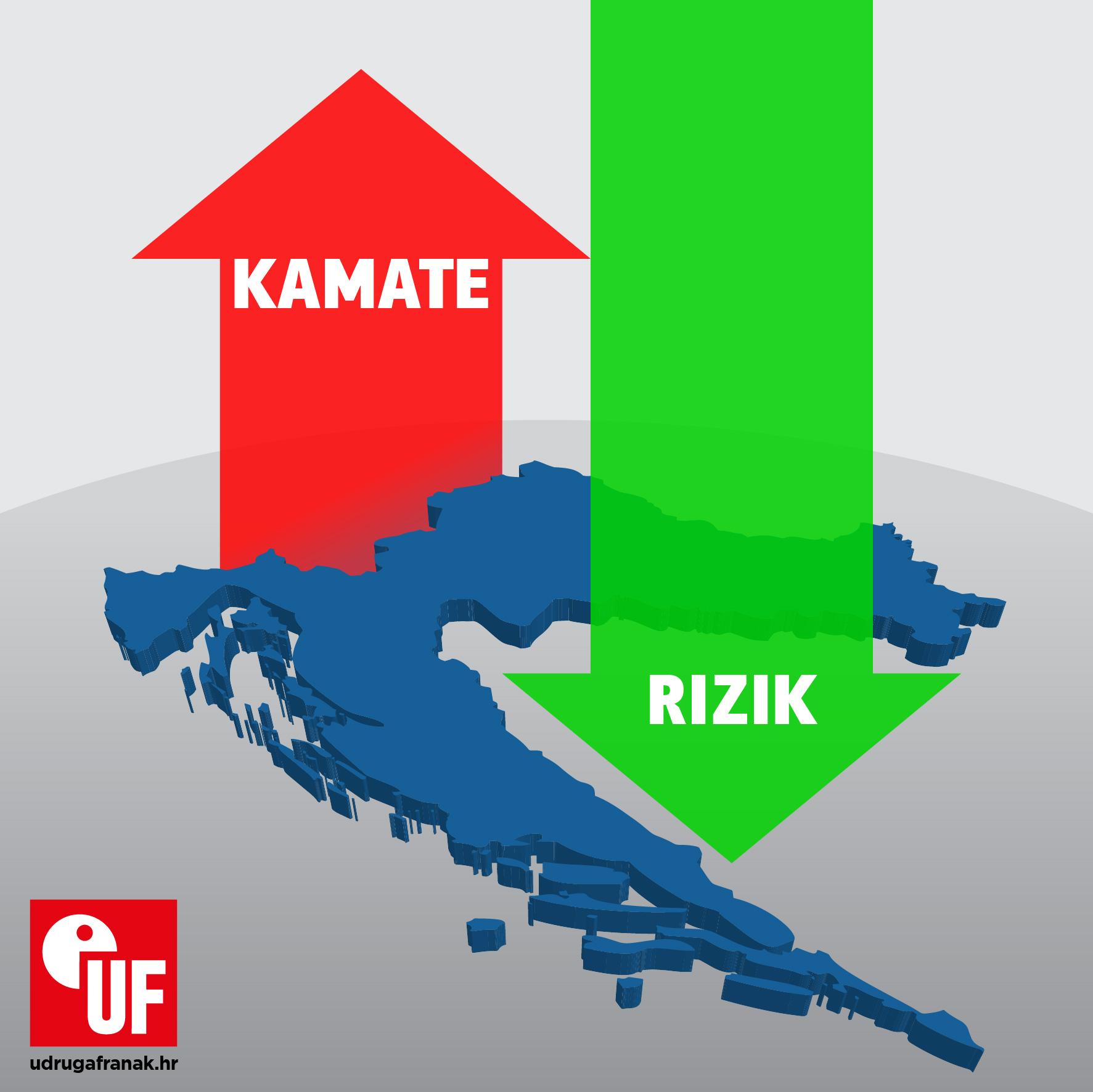 RH kamate-rizik-03