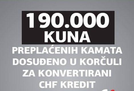 190.000 KUNA PREPLAĆENIH KAMATA DOSUĐENO ZA KONVERTIRANI CHF KREDIT