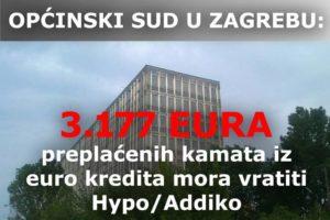 HYPO/ADDIKO MORA VRATITI 3.177 EURA PREPLAĆENIH KAMATA